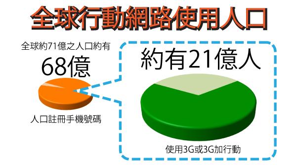 01_mobile_population