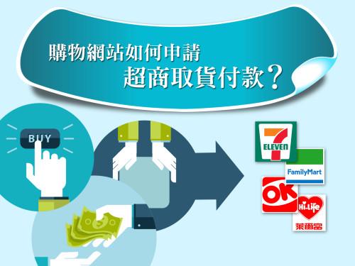 購物網站如何申請超商取貨付款?(7-ELEVEN、全家、OK、萊爾富四大超商)