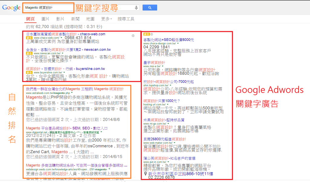 Google Adwords排名位置