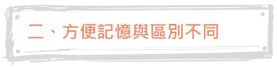 Logo設計_方便記憶與區別不同