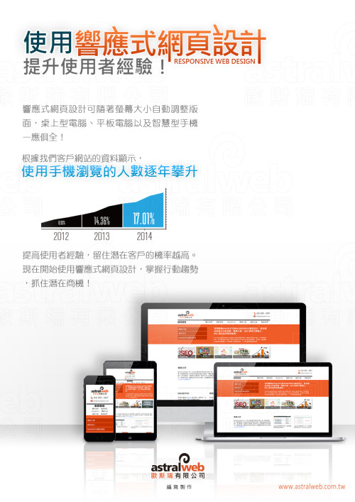 使用響應式網頁設計,可提升使用者經驗!