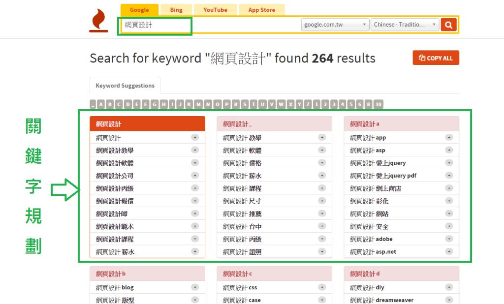 關鍵字規劃(keyword tool)