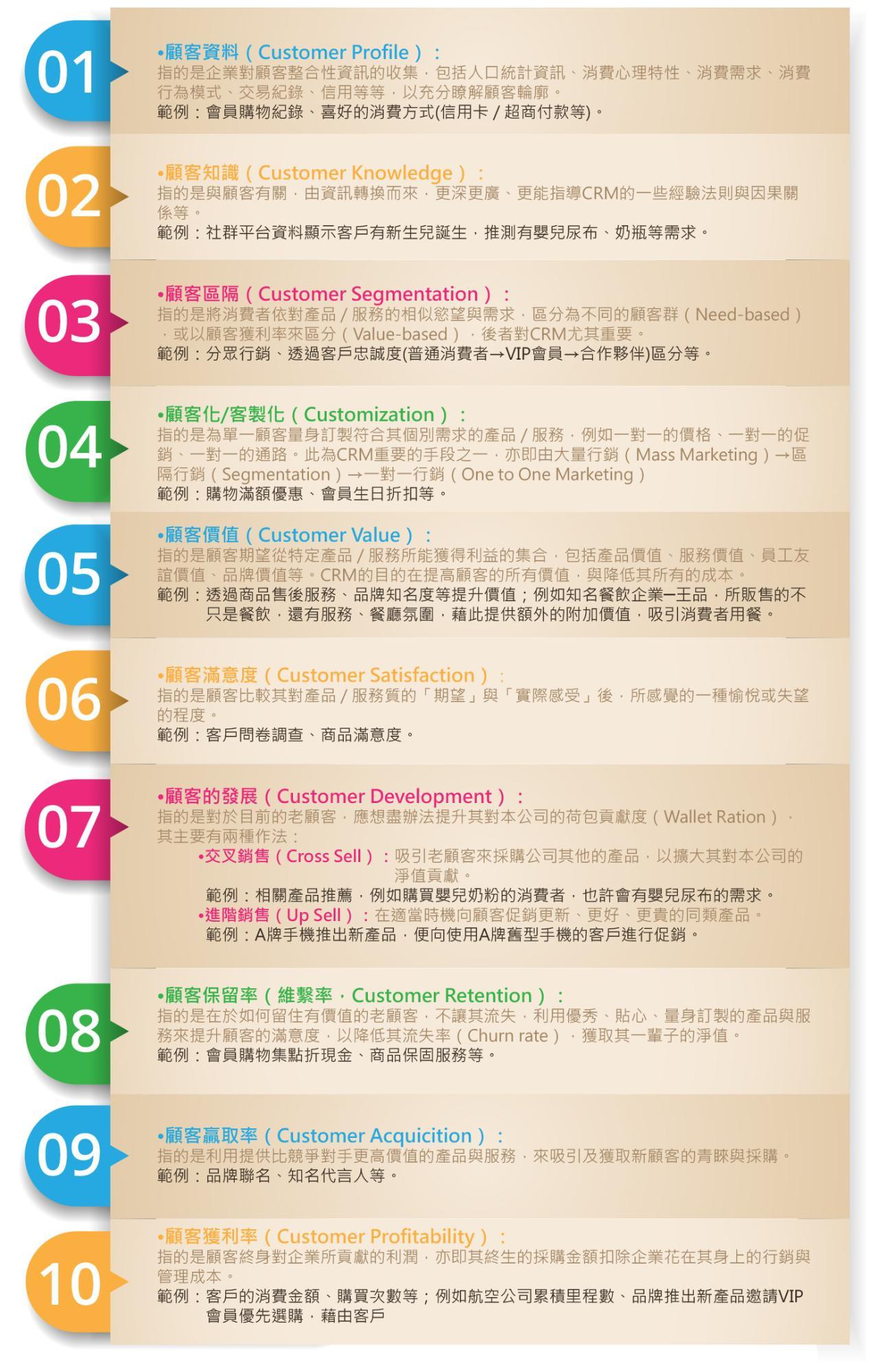 10C架構分析