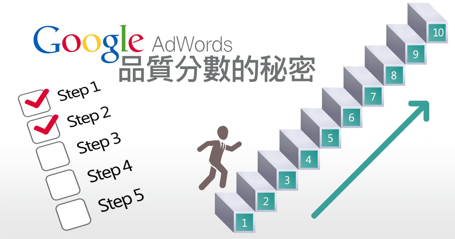 Google Adwords 品質分數