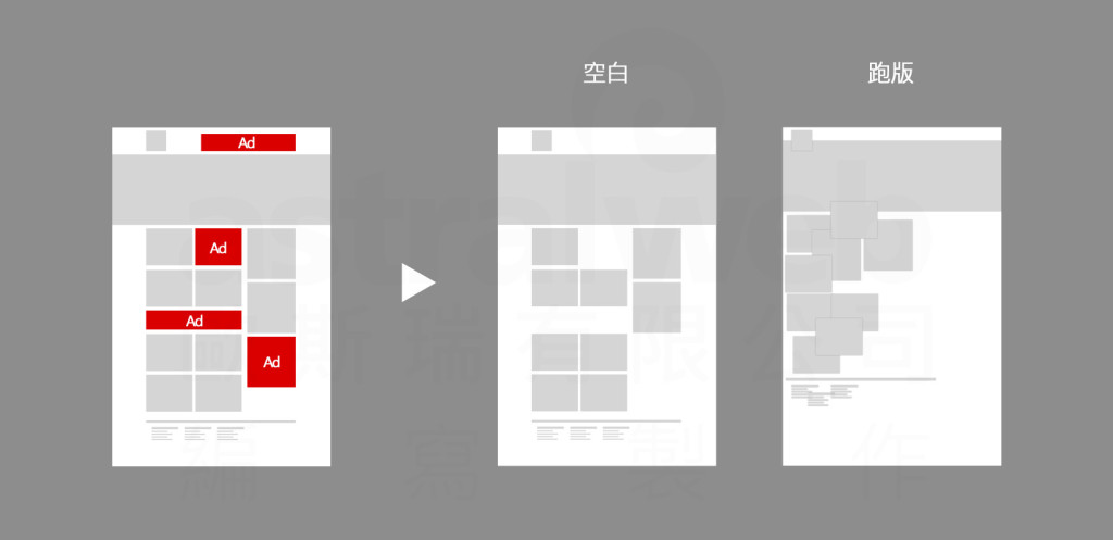 網頁設計樣板