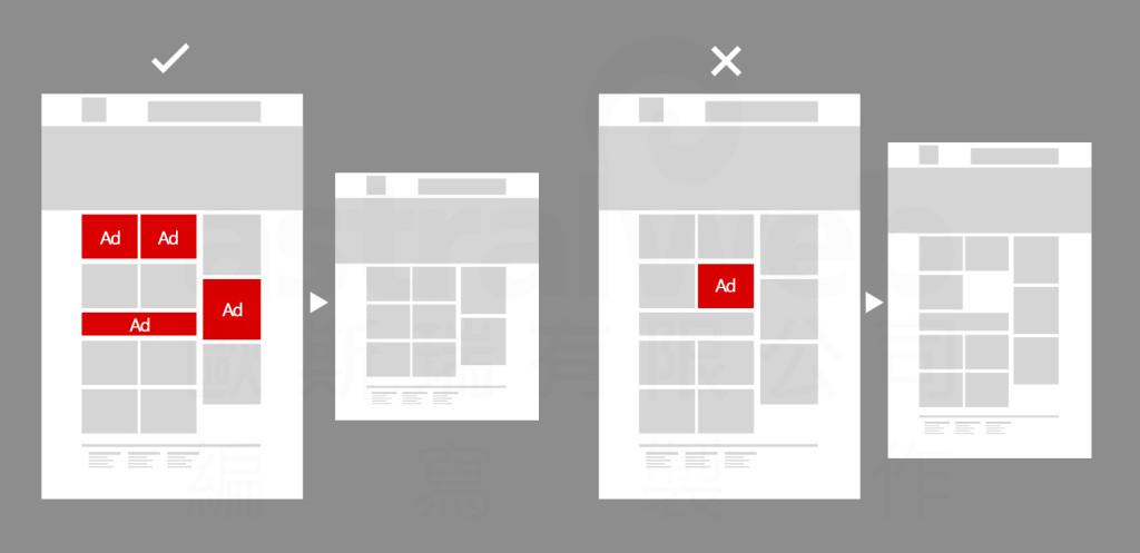 網頁設計樣板-填滿