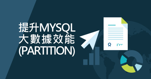 Mysql 03