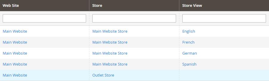 Magento2 Manage Stores (4)
