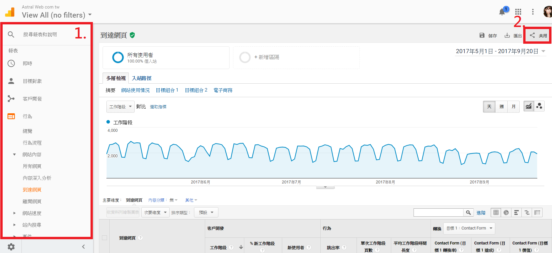 Google Analytics Send E-mail reports on a regular basis (1)