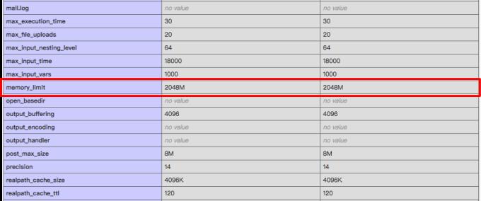 Magento 2 Performance Optimization (1)