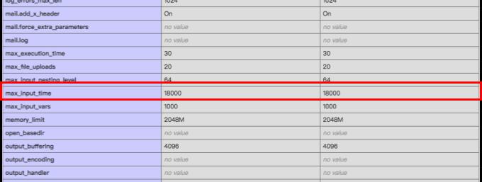 Magento 2 Performance Optimization (2)