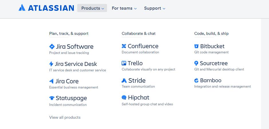 Atlassian JIRA 專案管理工具介紹